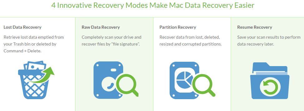 iSkysoft Data Recovery Software For Mac