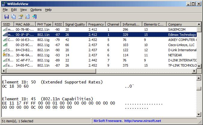 Nirsoft WiFi Info View