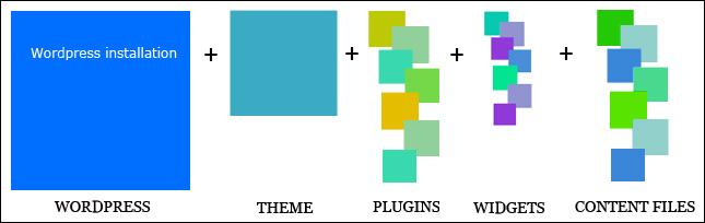 wordpress theme image