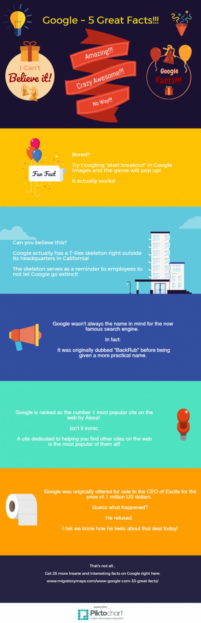 Facts on Google Infographic