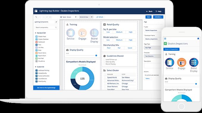 Salesforce mobile and desktop versions
