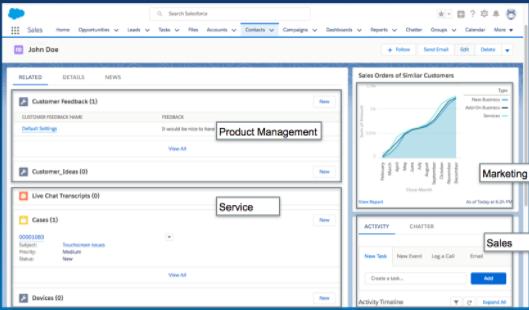 Salesforce user interface