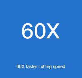 60X Faster Cutting Speed