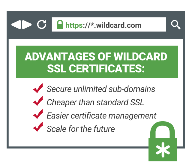 Understanding Wildcard SSL Certificates