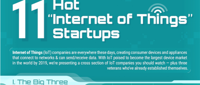 Internet of Things Startups to Watch